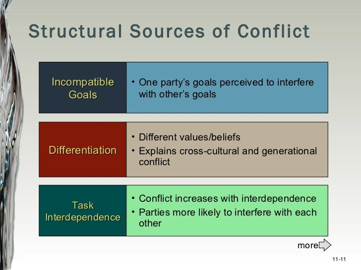 generational conflict examples