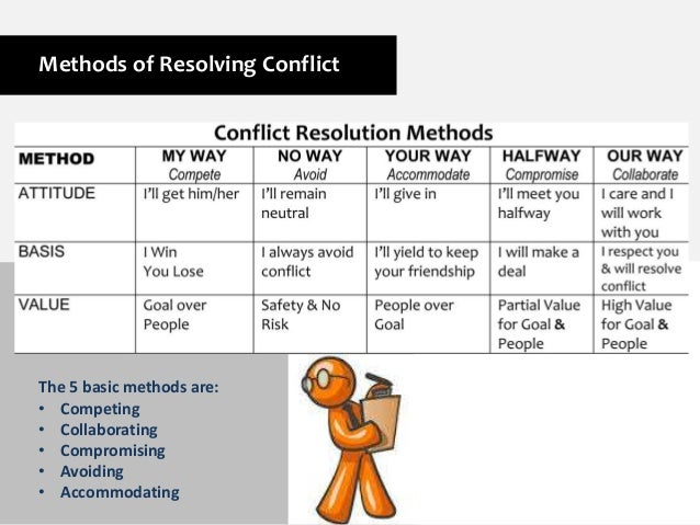 an analysis of the conflict resolution process Conflict resolution, stress, and emotions conflict triggers strong emotions and can lead to hurt feelings, disappointment, and discomfort when handled in an unhealthy manner, it can cause irreparable rifts, resentments, and break-ups.