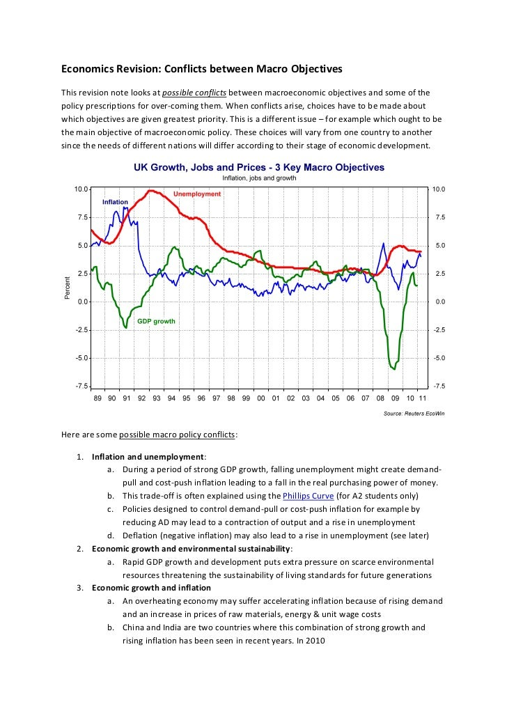 Economics Revision: Conflicts between Macro Objectives This revision note looks at possible confli...