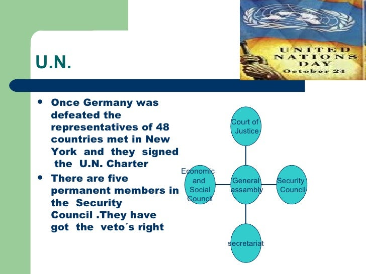 U.N.   Once Germany was    defeated the                                     Court of    representatives of 48            ...
