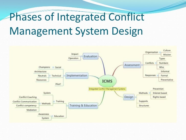 v435 dispute system design United states postal service (usps) redress and redress ii programs employment of mediation intervention: a brief case study of transformative mediaiton in dispute system design by m nycole hearon.