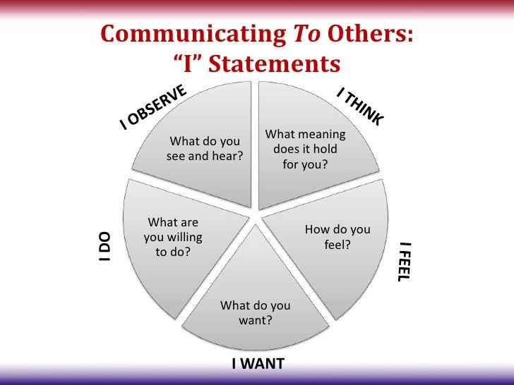 "i statement ""i statements"" the i-statement is a tool we can all use to respectfully stand up for ourselves i think of this as a basic format that provides your best-bet results for difficult."