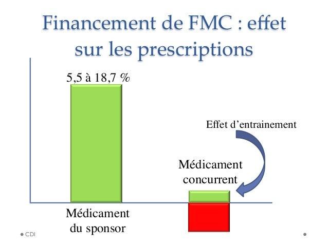 Financement de FMC : effet  sur les prescriptions Médicament   du sponsor  Médicament  concurrent  5,5 à 18,7 %...