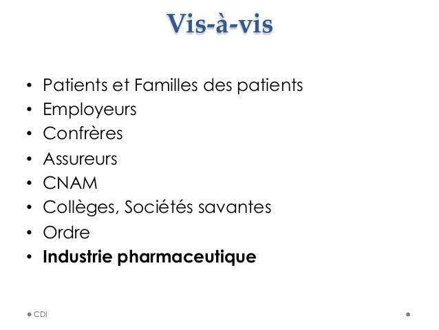 Vis-‐‑à-‐‑vis • Patients et Familles des patients • Employeurs • Confrères • Assureurs • CNAM • Collèges, Société...