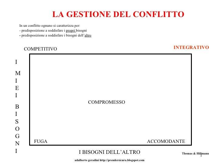 LA GESTIONE DEL CONFLITTO In un conflitto ognuno si caratterizza per: - predisposizione a soddisfare i  propri  bisogni - ...