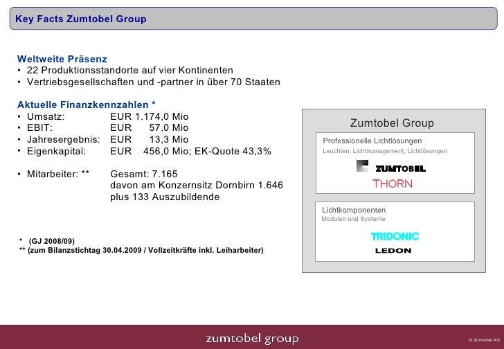 Confluence & JIRA Community Day - Zumtobel Wiki–Lightweb - Rainer Warmdt (Zumtobel AG) Slide 3