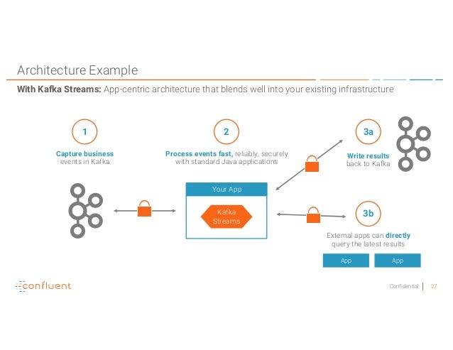 Leveraging Mainframe Data for Modern Analytics