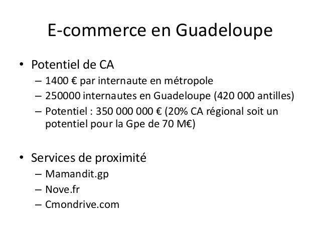 Exemple de site e-commerce • Service à distance – Kidsvisit.fr – Artist4deco.fr – Voituresdesiles.com (Loret)
