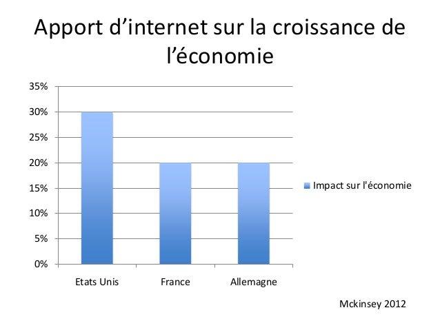 L'agriculture • Comment la - conomie et internet peut aider l'agriculture guadeloupéenne? – La banane de Guadeloupe et Mar...