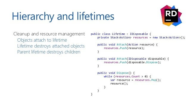 Hierarchy and lifetimes Solution NuGet host Project Document Inspections PSI (Program Structure Interface) Class Field Met...