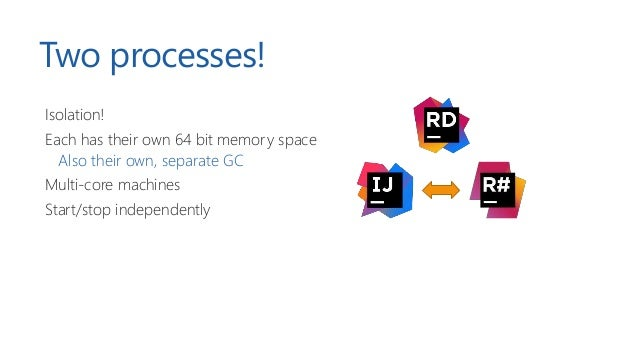 Debugging? Four processes. Rider (IntelliJ + ReSharper) Debugger worker process Your application