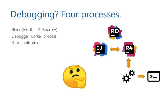 Multiple processes... What if certain features were running in their own process? Isolation Own memory constraints Start/s...