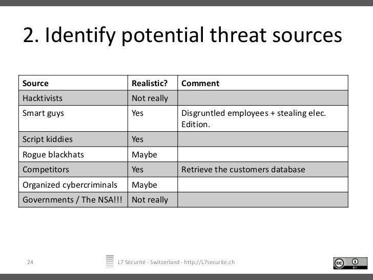 2. Identify potential threat sources<br />L7 Sécurité - Switzerland - http://L7securite.ch<br />24<br />