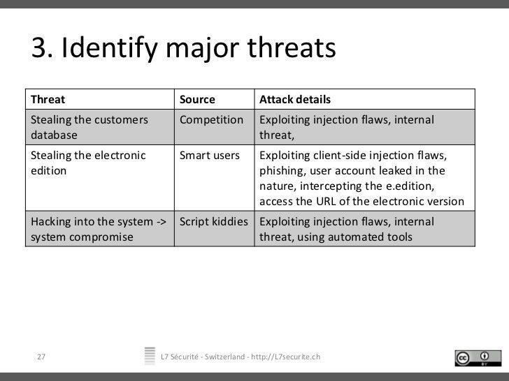 3. Identify major threats<br />L7 Sécurité - Switzerland - http://L7securite.ch<br />27<br />