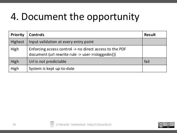 4. Document the opportunity<br />L7 Sécurité - Switzerland - http://L7securite.ch<br />32<br />