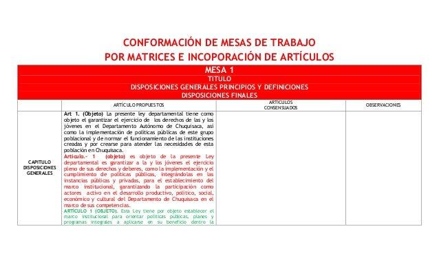 CONFORMACIÓN DE MESAS DE TRABAJO                                POR MATRICES E INCOPORACIÓN DE ARTÍCULOS                  ...