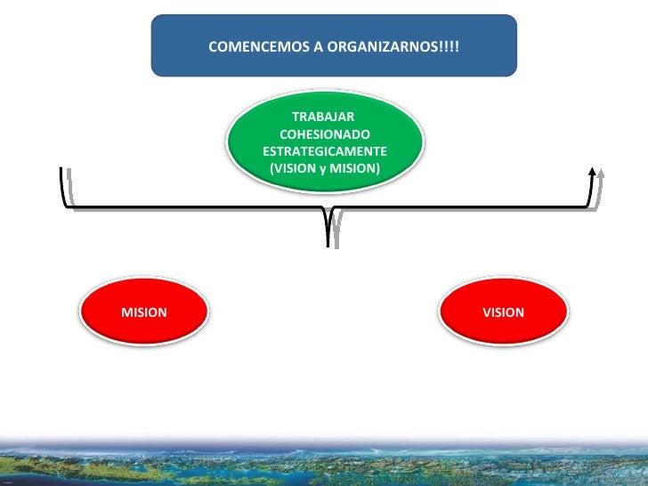 COMENCEMOS A ORGANIZARNOS!!!! MISION TRABAJAR  COHESIONADO ESTRATEGICAMENTE (VISION y MISION) VISION