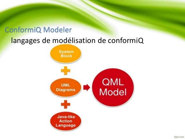ConformiQ Modeler  langages de modélisation de conformiQ
