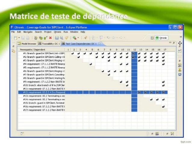 nstallation  Démarrer Conformiq Eclipce  C:Program FilesConformiqDesignerQEC  Ou bien directement avec