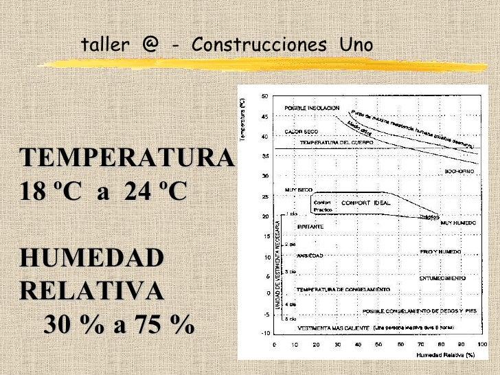 Humedad ideal en casa elegant la humedad producida por condensacin causas frecuentes y posibles - Humedad ideal en casa ...