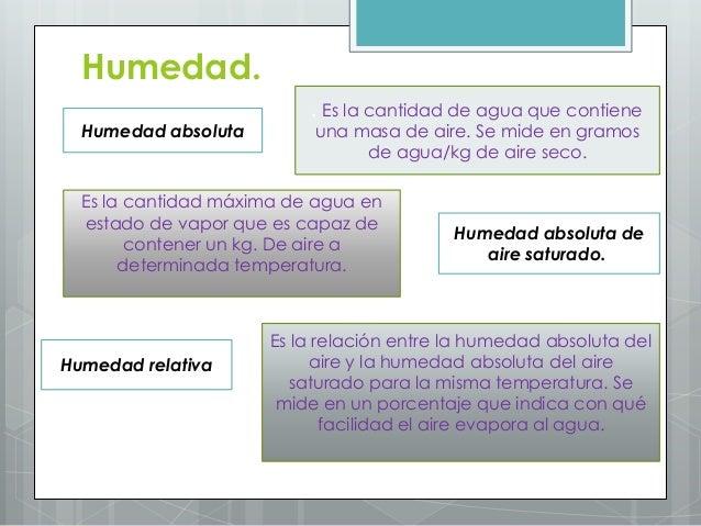 Confort termico - Humedad ideal en casa ...