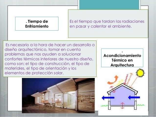 Confort termico - Que es un emisor termico ...