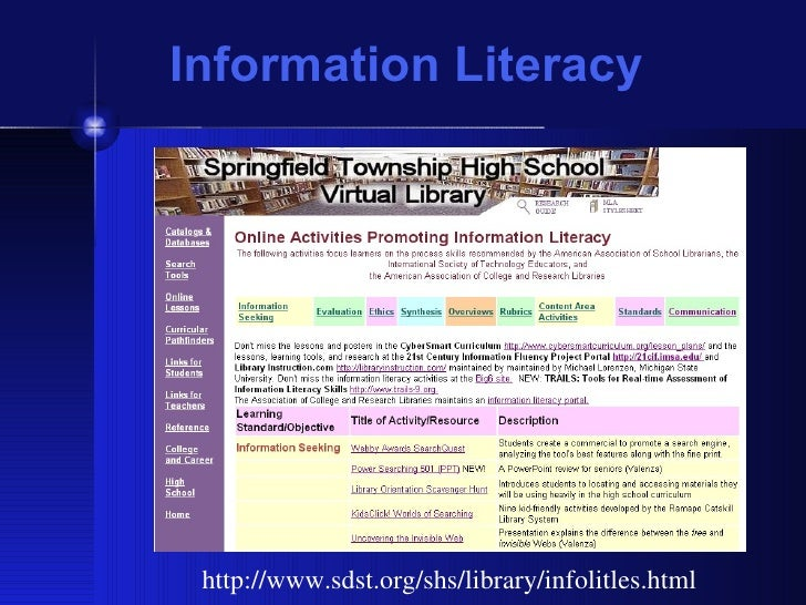 sdst org shs library thesis General guidelines for writing an art history paper: and pose a thesis.