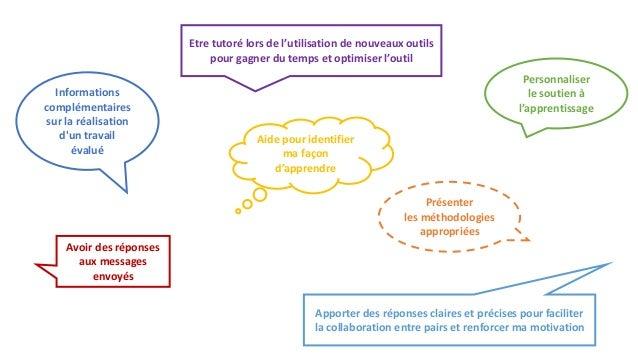 Personnaliser  le soutien à  l'apprentissage  Informations  complémentaires  sur la réalisation  d'un travail  évalué  Avo...