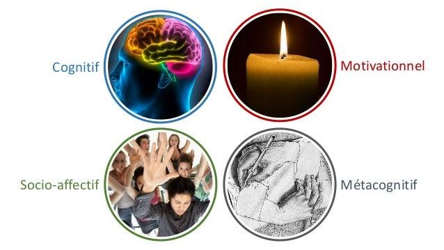 Cognitif Motivationnel  Socio-affectif Métacognitif