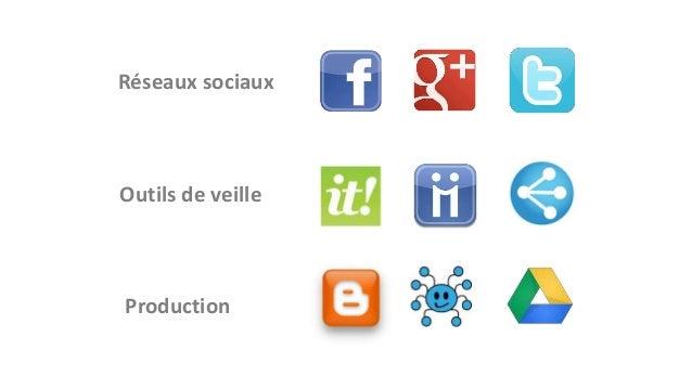 Réseaux sociaux  Outils de veille  Production
