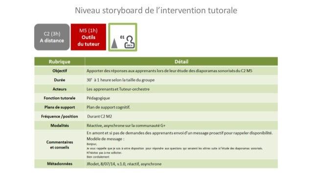 Niveau storyboard de l'intervention tutorale