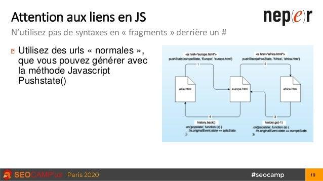 Attention aux liens en JS N'utilisez pas de syntaxes en « fragments » derrière un # Utilisez des urls « normales », que vo...