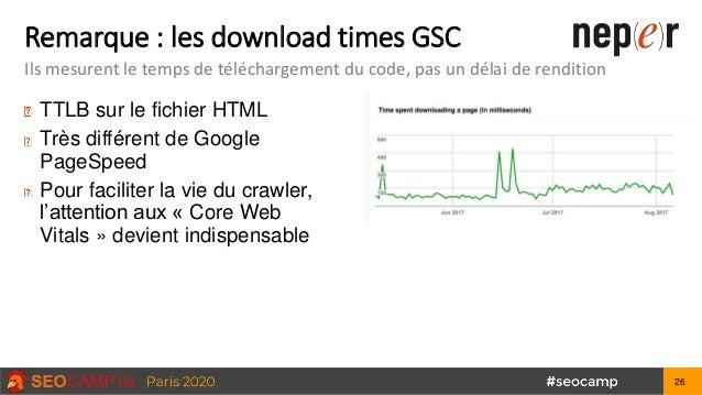 Remarque : les download times GSC Ils mesurent le temps de téléchargement du code, pas un délai de rendition TTLB sur le f...