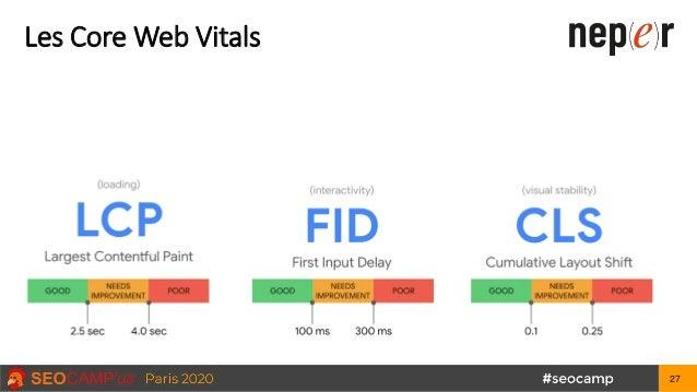 Les Core Web Vitals 27