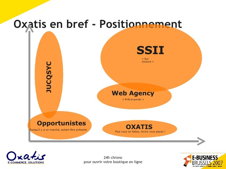 Oxatis en bref - Positionnement Fonctionnalités JUCQSYC OXATIS Opportunistes Web Agency Puisqu'il y a un marché, autant êt...