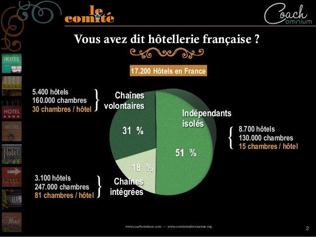 Conférence débat : comment repenser les relations entre les offices de tourisme et les hôteliers. Mark Watkins Slide 2