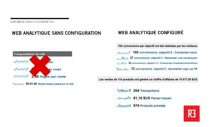 SITE WEB   CRM