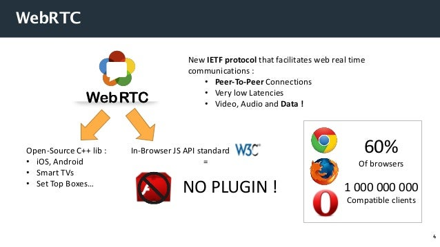 HTML5 & WebRTC: New Horizons for P2P streaming