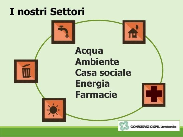 I nostri Settori Acqua Ambiente Casa sociale Energia Farmacie