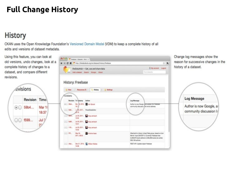 CKAN - the open source data portal platform