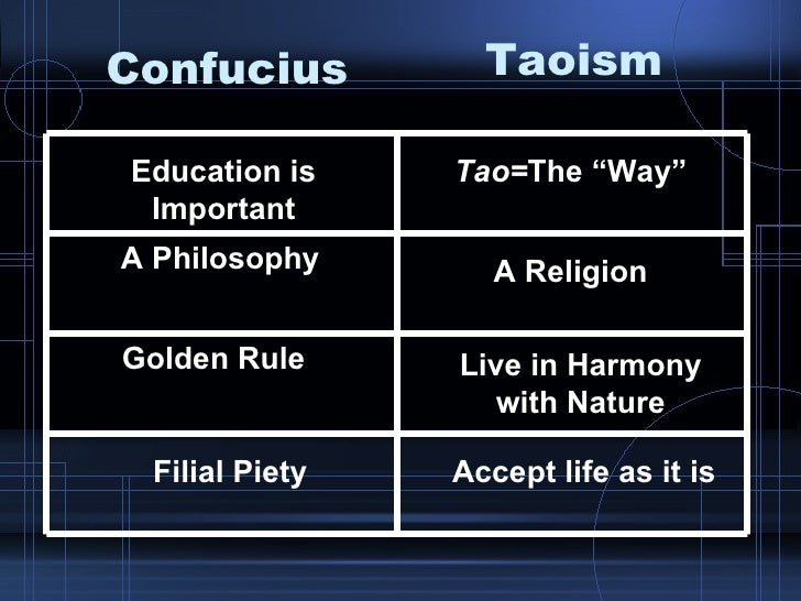comparing confucianism and islam essay
