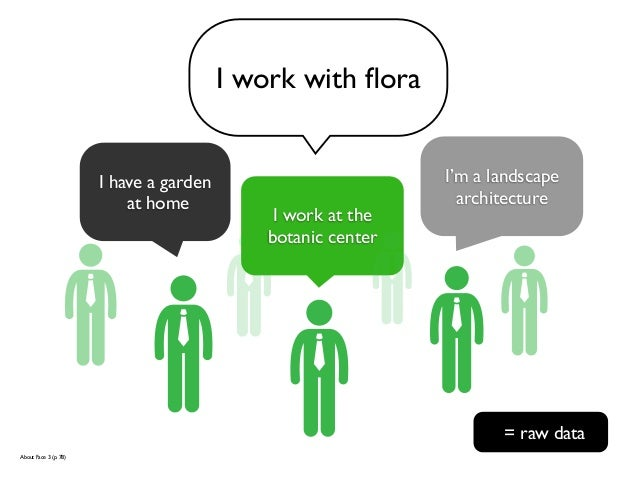 About Face 3 (p. 78) I have a garden at home I work at the botanic center I'm a landscape architecture = raw data I work w...