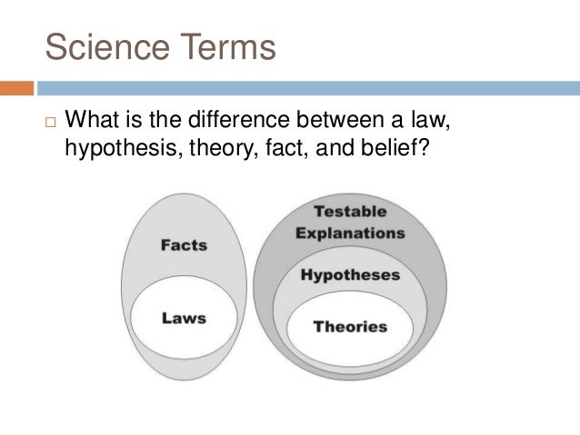 difference between law and theory Compare and contrast the key features of natural  the key features of natural moral law and virtue ethics virtue ethics is a character based ethical theory.