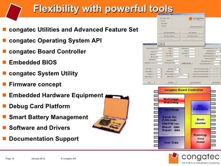 Flexibility with powerful tools congatec Utilities and Advanced Feature Set congatec Operating System API congatec Boar...