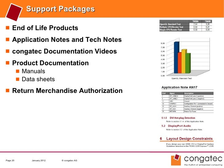 Support Packages End of Life Products Application Notes and Tech Notes congatec Documentation Videos Product Documenta...