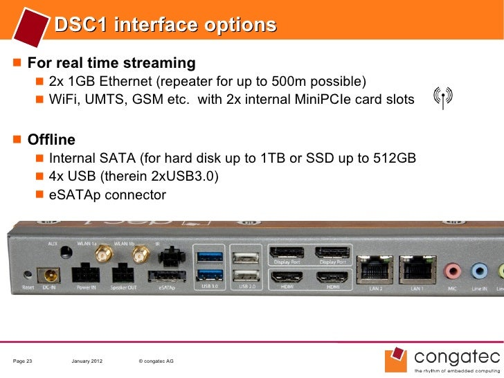DSC1 interface options For real time streaming    2x 1GB Ethernet (repeater for up to 500m possible)    WiFi, UMTS, GSM...
