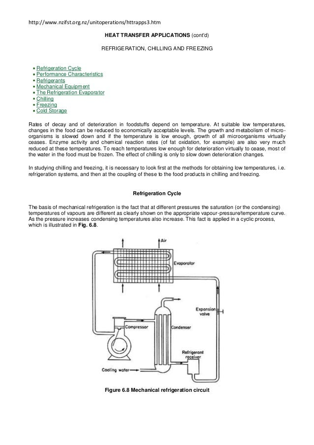 http://www.nzifst.org.nz/unitoperations/httrapps3.htm HEAT TRANSFER APPLICATIONS (cont'd) REFRIGERATION, CHILLING AND FREE...