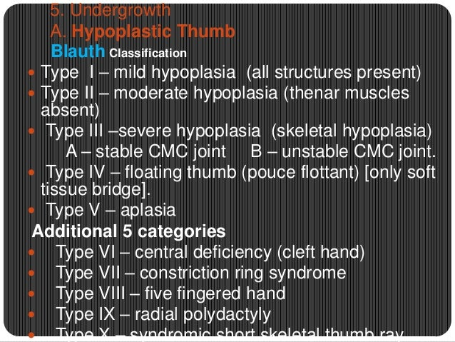 Blauth classification (thumb hypoplasia)
