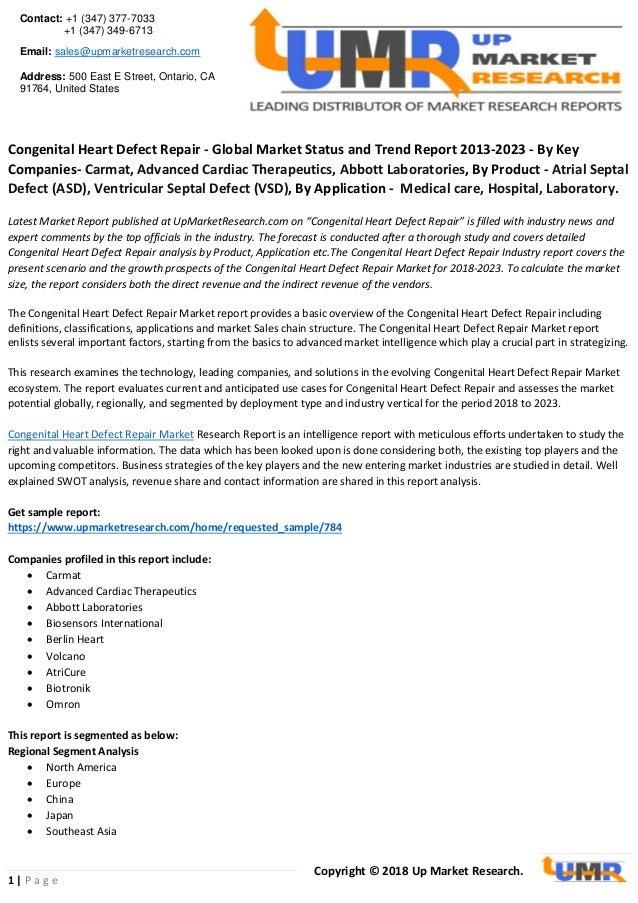 Congenital heart defect repair market size, share, trends