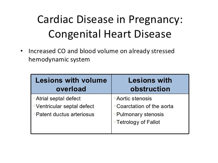 congenital heart disease thesis Familial inheritance in congenital heart disease: a focus on tetralogy of fallot by jodi-ann maria swaby a thesis submitted in conformity with the requirements.